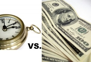 The Cost of Social Media | Time vs. Money | SSS for Success (Small Business Survival Specialists)